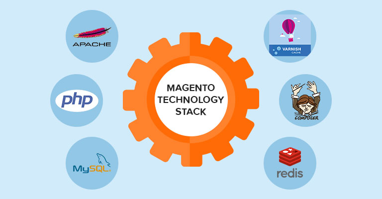 magento technology stack