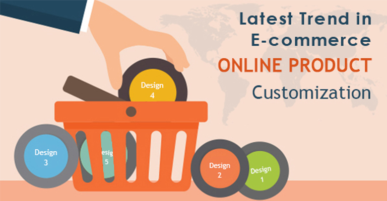 ecommerce product customization