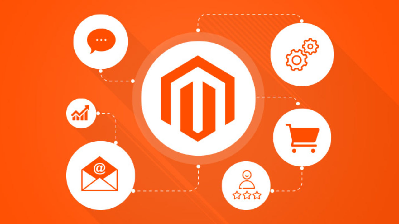Amasty Full Page Cache top 5 magento extensions for your ecommerce store