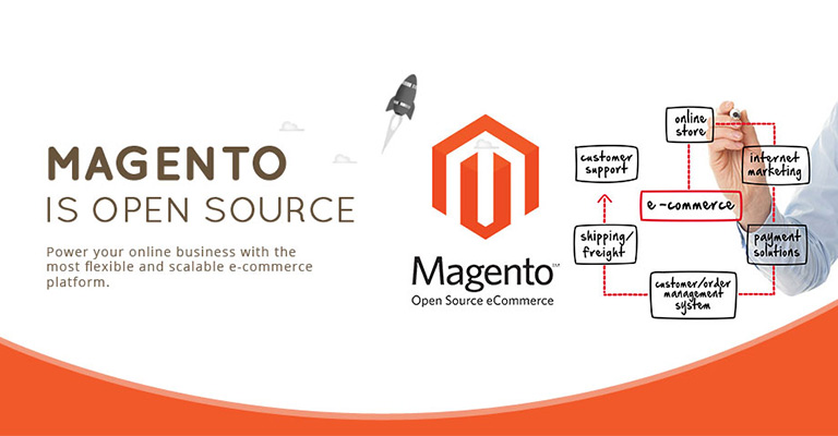 Why Magento Is Better Than Other Ecommerce Platforms?. Bill Of Material Software Free. University Of Louisville Hospital Address. Financial Planners Sacramento. Rapid Prototype Materials Turner Road Storage. Curing Erectile Dysfunction Naturally. Is Rheumatoid Arthritis St Paul Pest Control. Insurance For Motorcycles Internet Logan Utah. Reading In Spanish For Kids B Cycle Austin