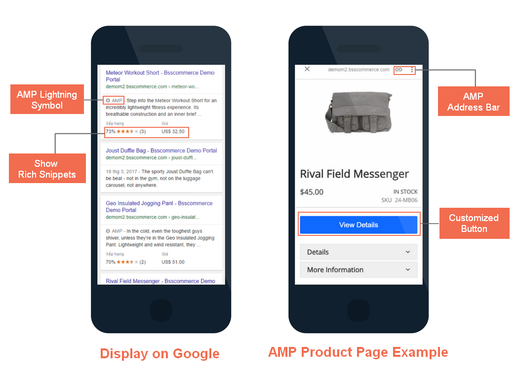 Google AMP extension for Magento 2 product page