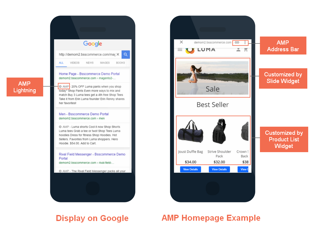 Google AMP extension for magento 2 home page-example