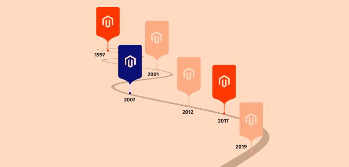 Magento Versions History