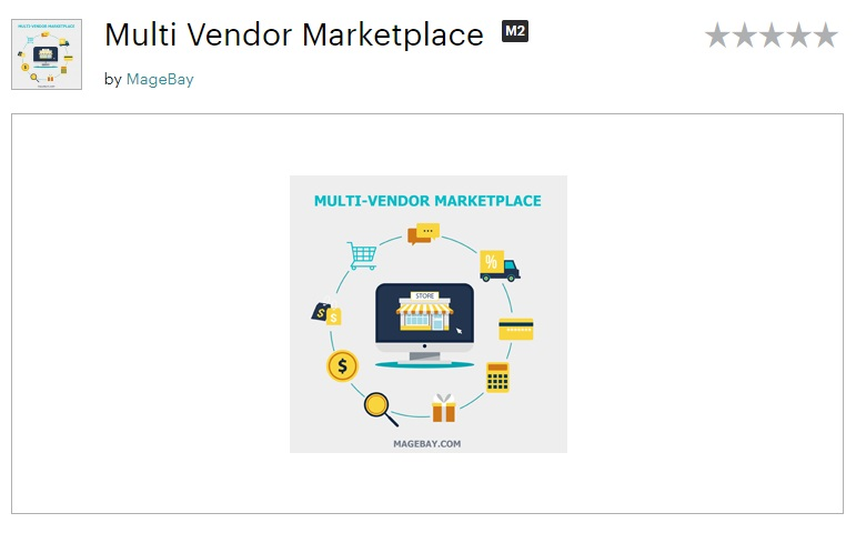 10 Best Magento Marketplace Extensions